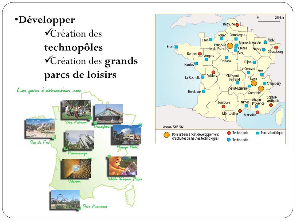 Développer Création des technopôles Création des grands parcs de loisirs