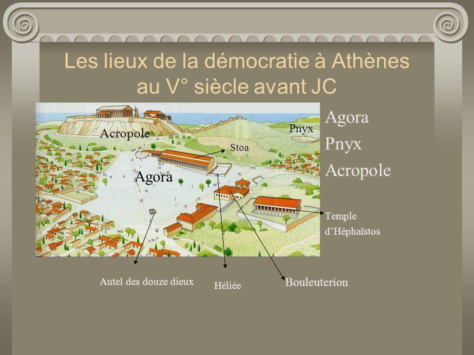 Les lieux de la démocratie à Athènes au V° siècle avant JC Agora Pnyx Acropole Temple dHéphaïstos Acropole Agora Pnyx Autel des douze dieux Héliée Bou