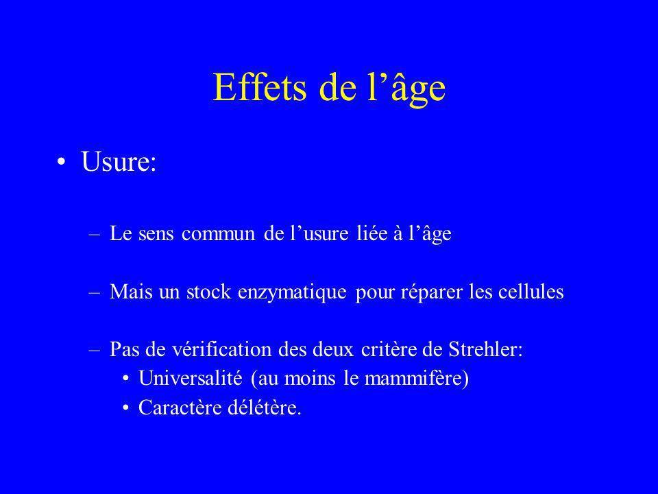 Effets de lâge Usure: –Le sens commun de lusure liée à lâge –Mais un stock enzymatique pour réparer les cellules –Pas de vérification des deux critère