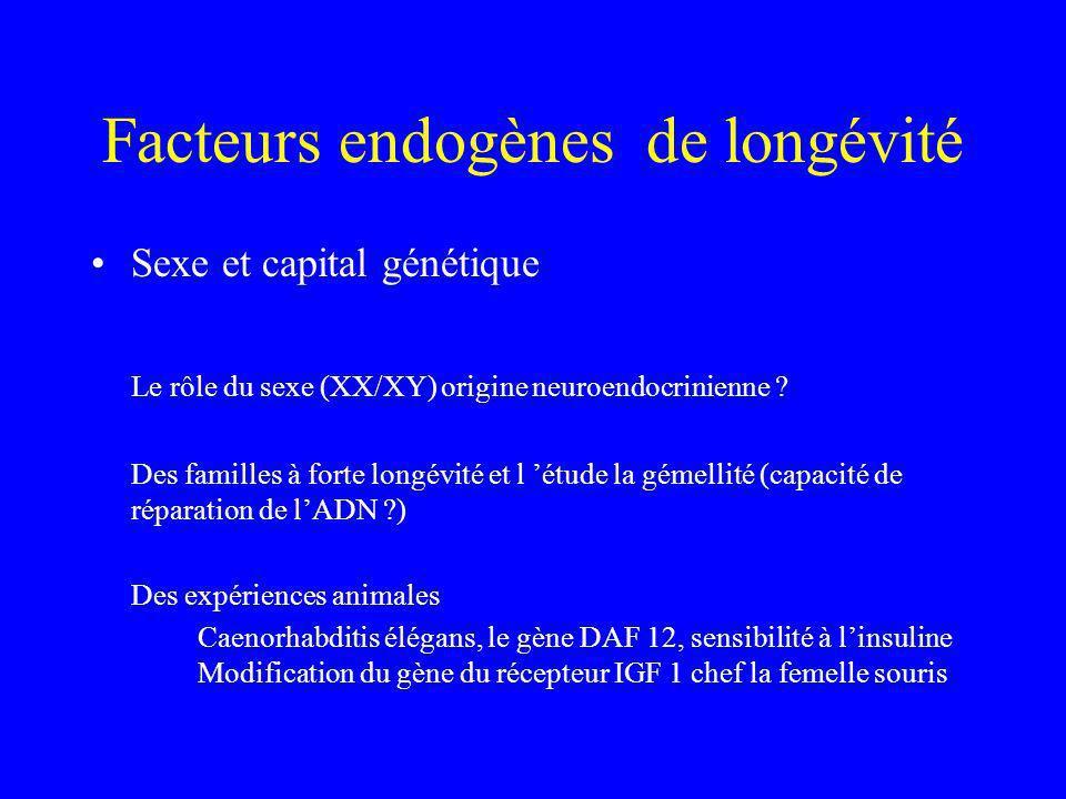 Facteurs endogènes de longévité Sexe et capital génétique Le rôle du sexe (XX/XY) origine neuroendocrinienne ? Des familles à forte longévité et l étu