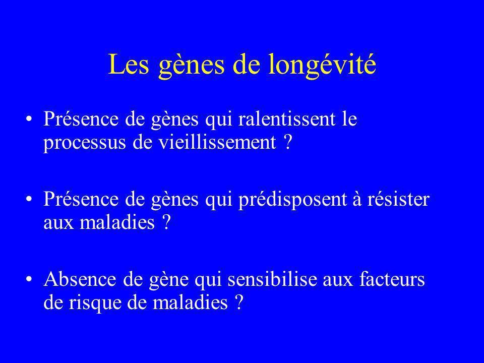 Les gènes de longévité Présence de gènes qui ralentissent le processus de vieillissement ? Présence de gènes qui prédisposent à résister aux maladies