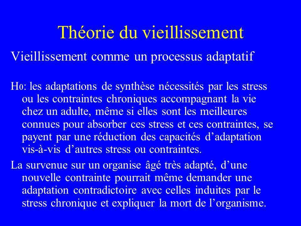 Théorie du vieillissement Vieillissement comme un processus adaptatif H 0 : les adaptations de synthèse nécessités par les stress ou les contraintes c