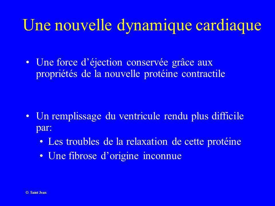 Une nouvelle dynamique cardiaque Une force déjection conservée grâce aux propriétés de la nouvelle protéine contractile Un remplissage du ventricule r
