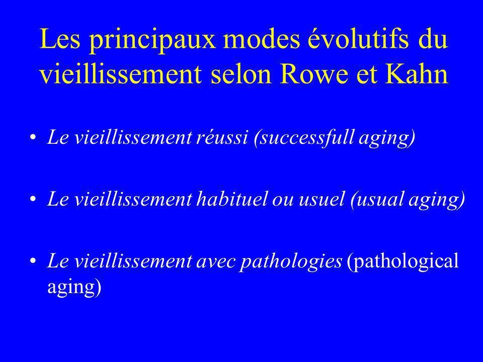 Les principaux modes évolutifs du vieillissement selon Rowe et Kahn Le vieillissement réussi (successfull aging) Le vieillissement habituel ou usuel (