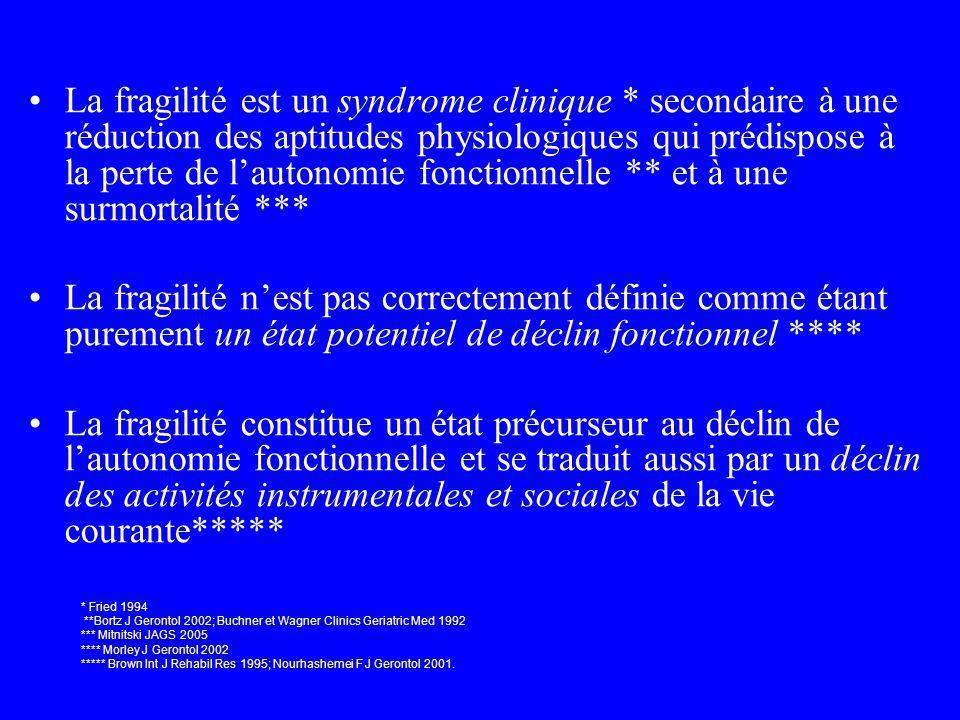 La fragilité est un syndrome clinique * secondaire à une réduction des aptitudes physiologiques qui prédispose à la perte de lautonomie fonctionnelle