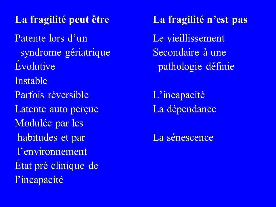La fragilité peut être La fragilité nest pas Patente lors dunLe vieillissement syndrome gériatriqueSecondaire à une Évolutive pathologie définie Insta