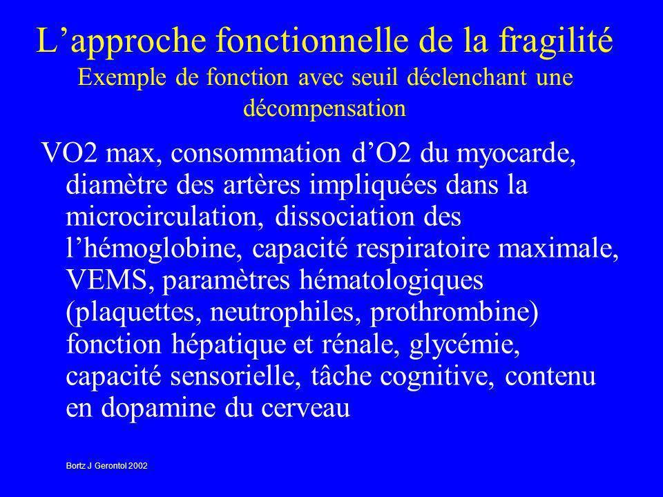 VO2 max, consommation dO2 du myocarde, diamètre des artères impliquées dans la microcirculation, dissociation des lhémoglobine, capacité respiratoire