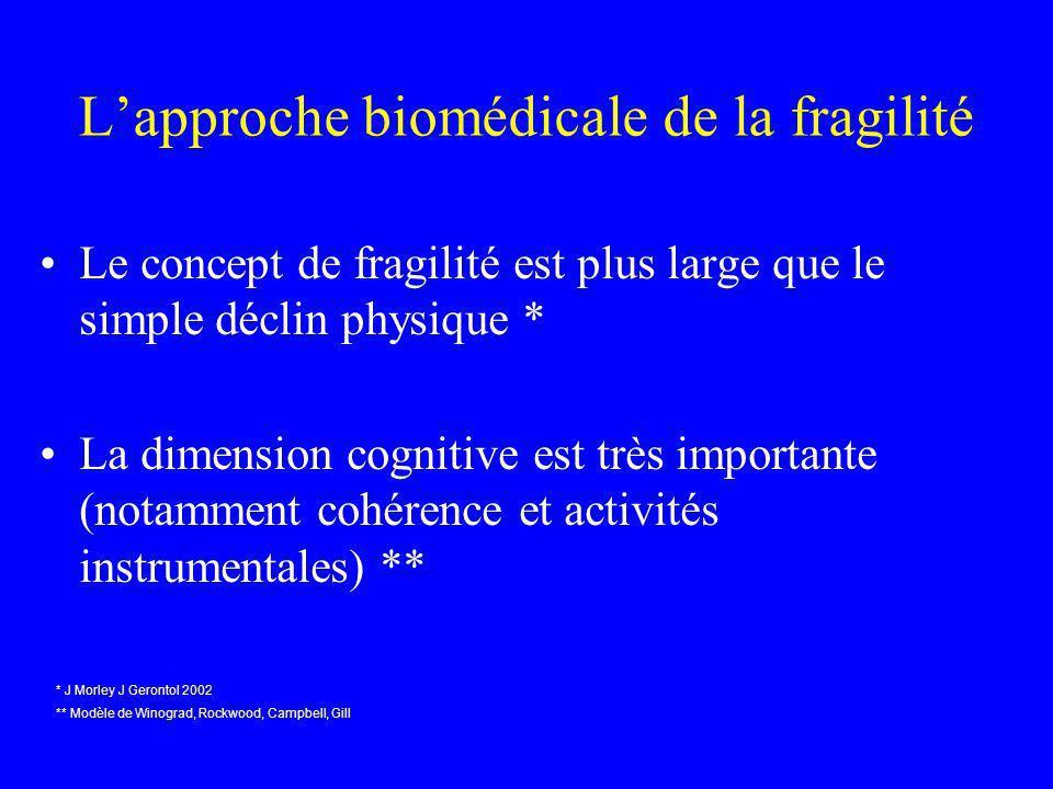 Le concept de fragilité est plus large que le simple déclin physique * La dimension cognitive est très importante (notamment cohérence et activités in