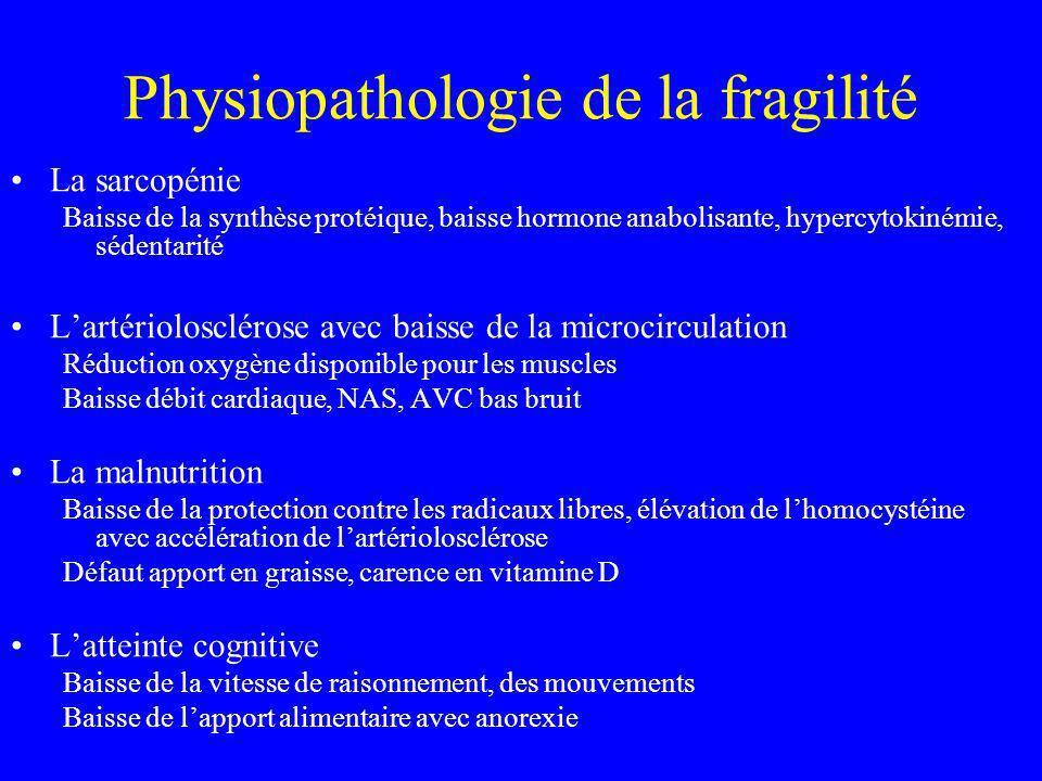 Physiopathologie de la fragilité La sarcopénie Baisse de la synthèse protéique, baisse hormone anabolisante, hypercytokinémie, sédentarité Lartériolos