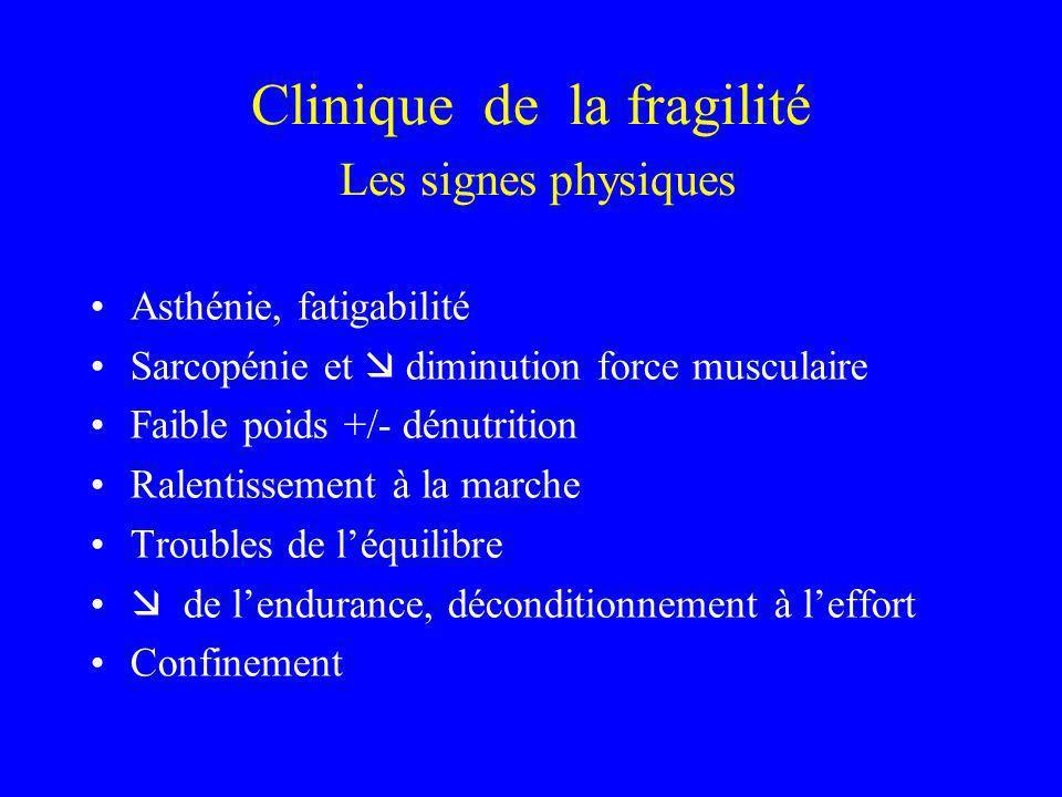 Clinique de la fragilité Les signes physiques Asthénie, fatigabilité Sarcopénie et diminution force musculaire Faible poids +/- dénutrition Ralentisse