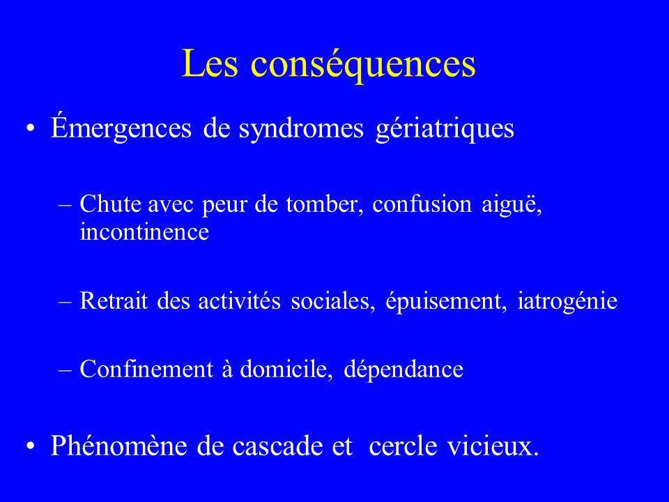 Les conséquences Émergences de syndromes gériatriques –Chute avec peur de tomber, confusion aiguë, incontinence –Retrait des activités sociales, épuis