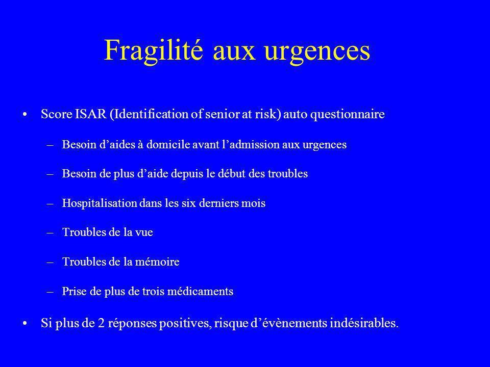 Fragilité aux urgences Score ISAR (Identification of senior at risk) auto questionnaire –Besoin daides à domicile avant ladmission aux urgences –Besoi
