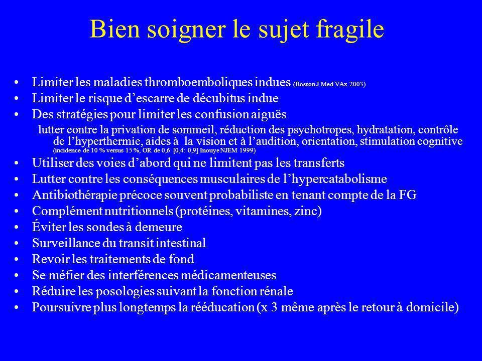 Bien soigner le sujet fragile Limiter les maladies thromboemboliques indues (Bosson J Med VAx 2003) Limiter le risque descarre de décubitus indue Des