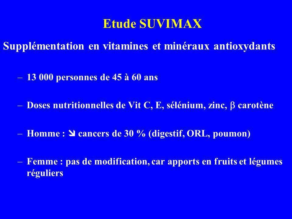 Etude SUVIMAX Supplémentation en vitamines et minéraux antioxydants –13 000 personnes de 45 à 60 ans –Doses nutritionnelles de Vit C, E, sélénium, zin