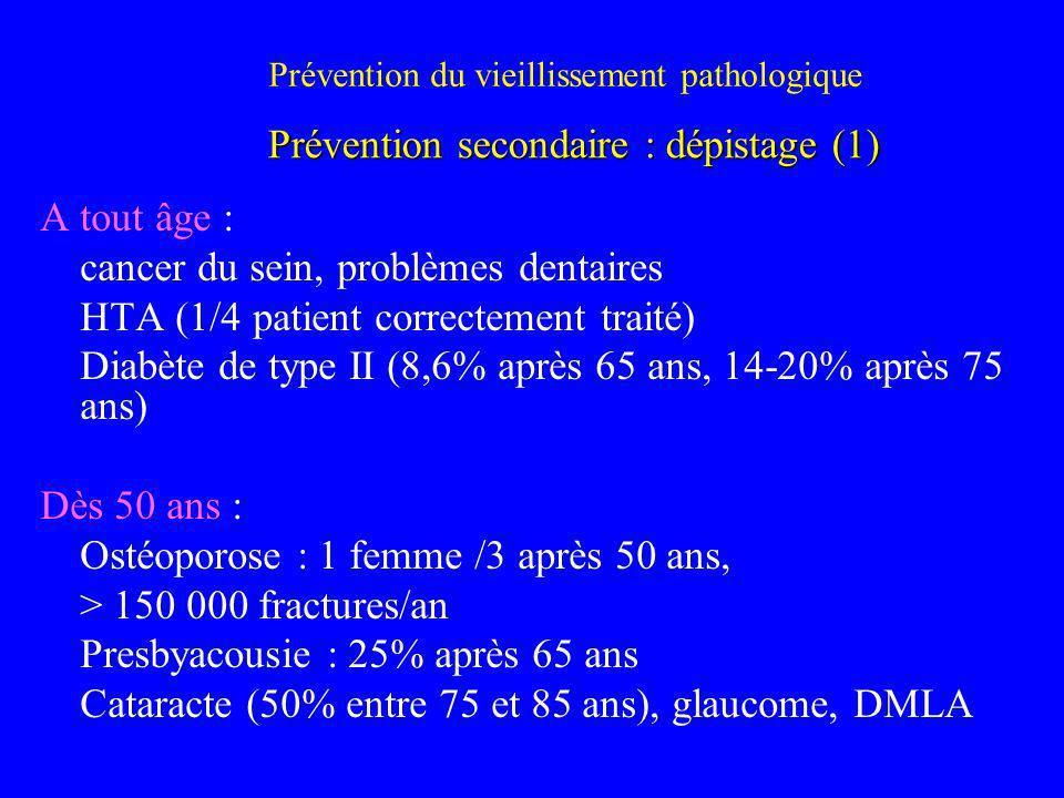 Prévention du vieillissement pathologique A tout âge : cancer du sein, problèmes dentaires HTA (1/4 patient correctement traité) Diabète de type II (8
