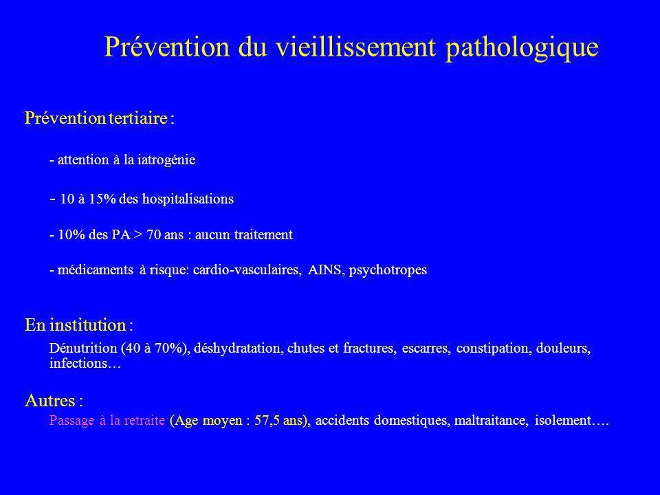 Prévention du vieillissement pathologique Prévention tertiaire : - attention à la iatrogénie - 10 à 15% des hospitalisations - 10% des PA > 70 ans : a