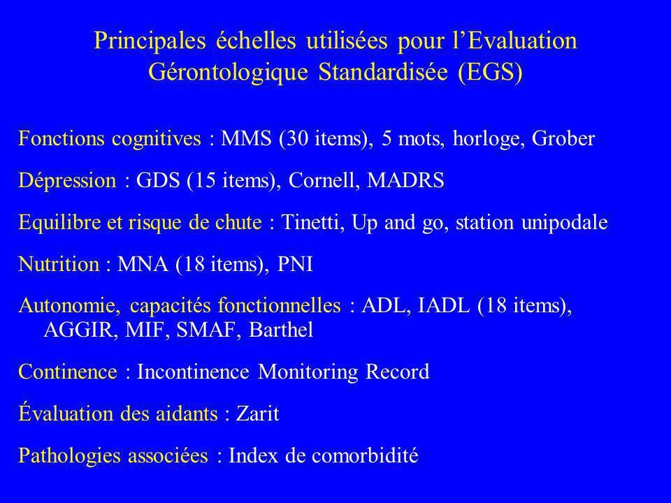 Principales échelles utilisées pour lEvaluation Gérontologique Standardisée (EGS) Fonctions cognitives : MMS (30 items), 5 mots, horloge, Grober Dépre
