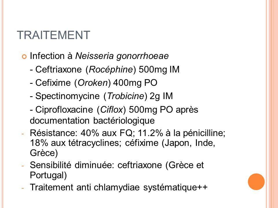 TRAITEMENT Infection à Chlamydiae Trachomatis - Azithromycine (Zithromax) 1g PO - Doxycycline 100mg*2/j 7j PO