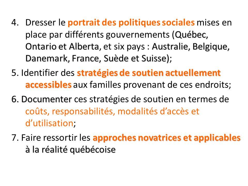 Québec, Ontario et AlbertaAustralie, Belgique, Danemark, France, Suède et Suisse) 4.Dresser le portrait des politiques sociales mises en place par dif