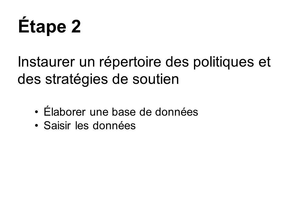 Étape 2 Instaurer un répertoire des politiques et des stratégies de soutien Élaborer une base de données Saisir les données