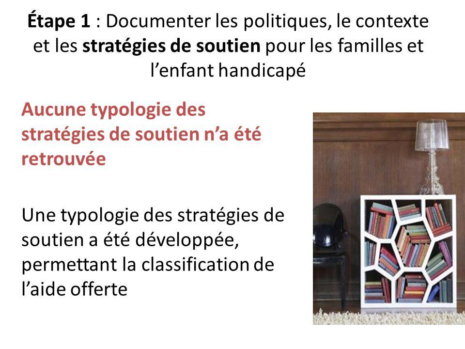 Étape 1 : Documenter les politiques, le contexte et les stratégies de soutien pour les familles et lenfant handicapé Aucune typologie des stratégies d