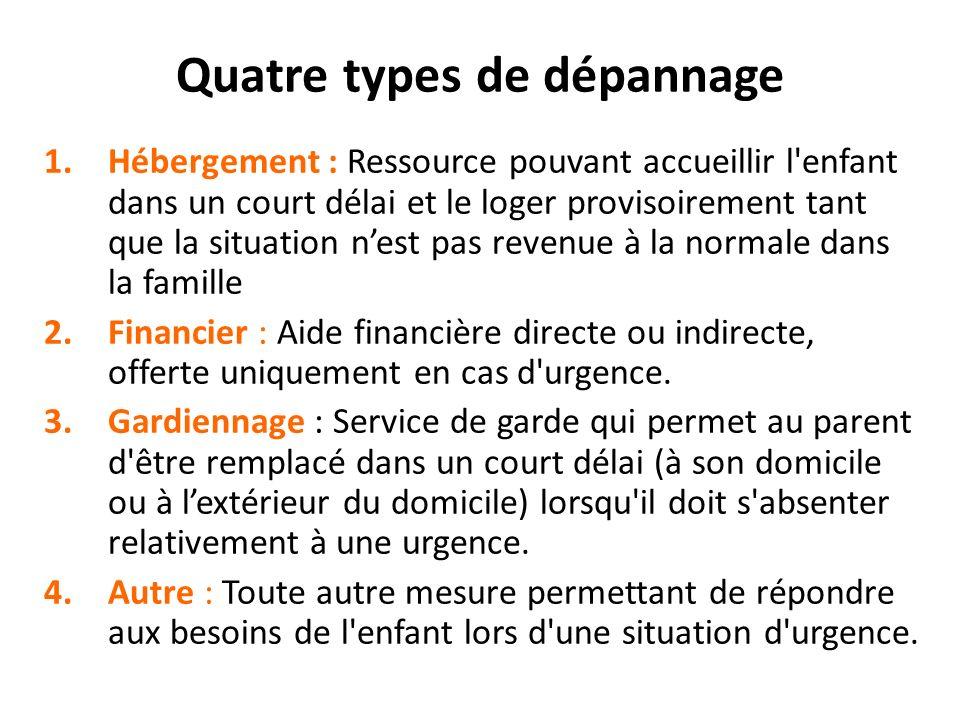 Quatre types de dépannage 1.Hébergement : Ressource pouvant accueillir l'enfant dans un court délai et le loger provisoirement tant que la situation n