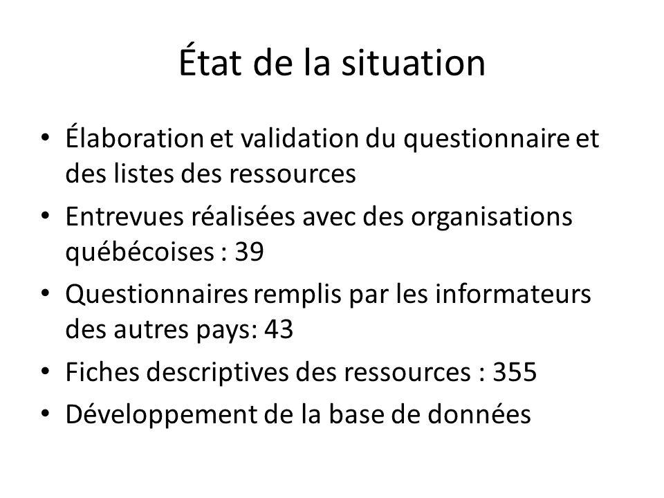 État de la situation Élaboration et validation du questionnaire et des listes des ressources Entrevues réalisées avec des organisations québécoises :