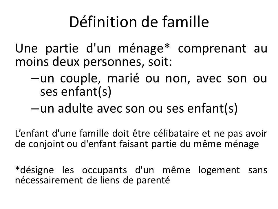 Définition de famille Une partie d'un ménage* comprenant au moins deux personnes, soit: – un couple, marié ou non, avec son ou ses enfant(s) – un adul