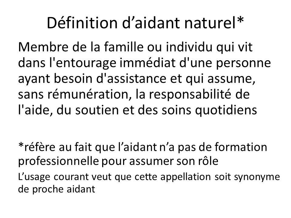 Définition daidant naturel* Membre de la famille ou individu qui vit dans l'entourage immédiat d'une personne ayant besoin d'assistance et qui assume,
