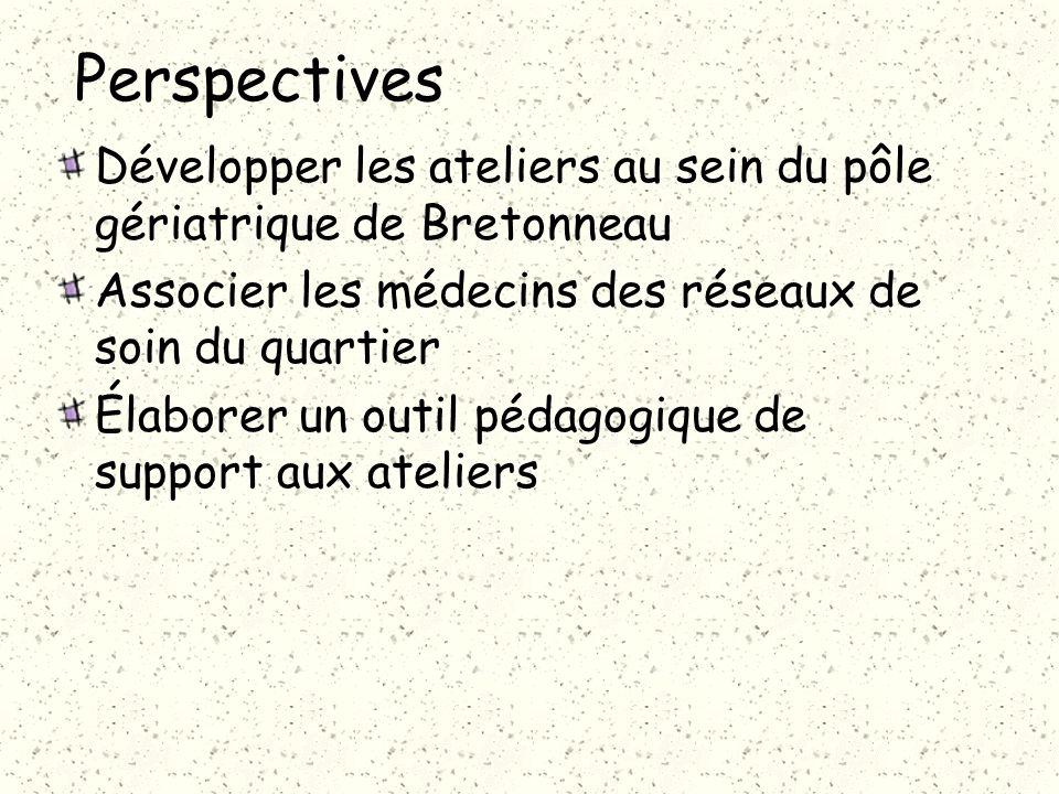 Perspectives Développer les ateliers au sein du pôle gériatrique de Bretonneau Associer les médecins des réseaux de soin du quartier Élaborer un outil