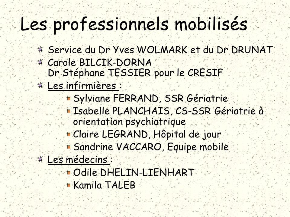 Les professionnels mobilisés Service du Dr Yves WOLMARK et du Dr DRUNAT Carole BILCIK-DORNA Dr Stéphane TESSIER pour le CRESIF Les infirmières : Sylvi