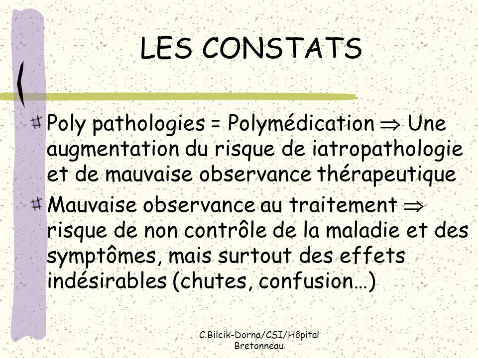 C.Bilcik-Dorna/CSI/Hôpital Bretonneau LES CONSTATS Poly pathologies = Polymédication Une augmentation du risque de iatropathologie et de mauvaise obse