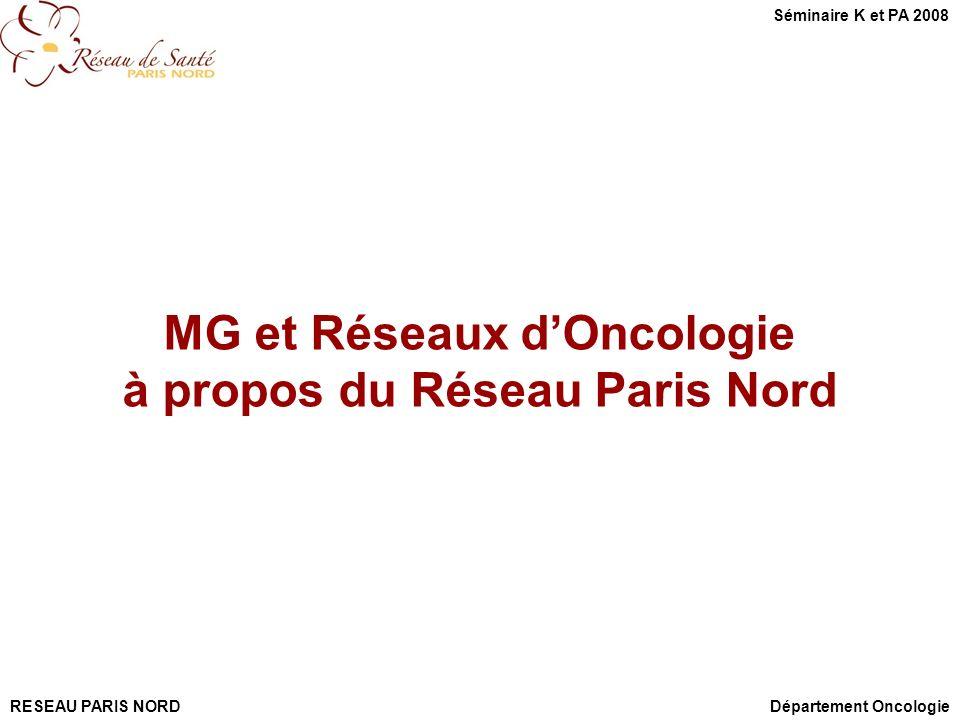 RESEAU PARIS NORD MG et Réseaux dOncologie à propos du Réseau Paris Nord Département Oncologie Séminaire K et PA 2008