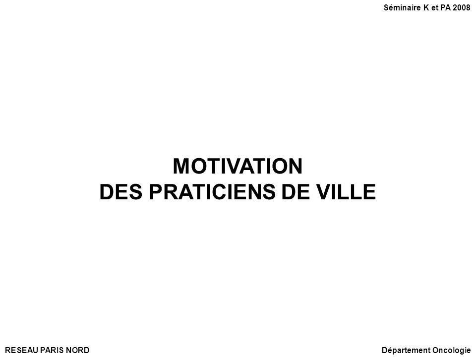 RESEAU PARIS NORD MOTIVATION DES PRATICIENS DE VILLE Département Oncologie Séminaire K et PA 2008