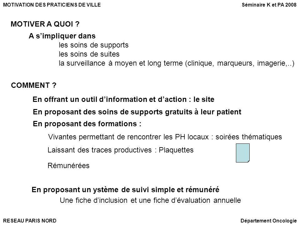 RESEAU PARIS NORD MOTIVATION DES PRATICIENS DE VILLE Département Oncologie Séminaire K et PA 2008 En offrant un outil dinformation et daction : le sit