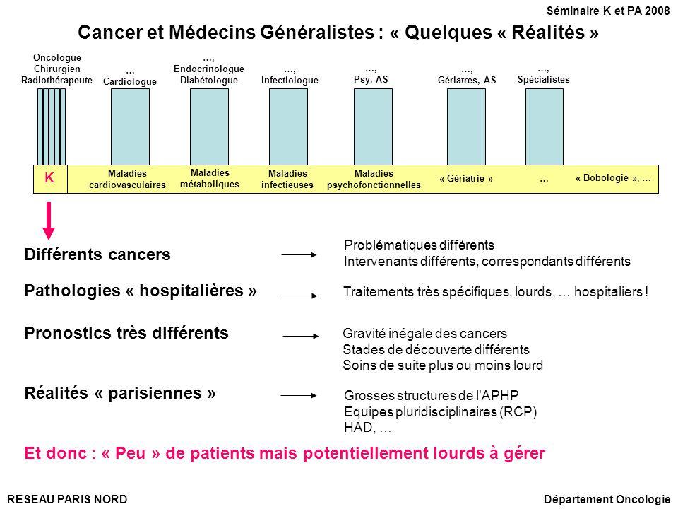 RESEAU PARIS NORDDépartement Oncologie Séminaire K et PA 2008 Cancer et Médecins Généralistes : « Quelques « Réalités » Maladies cardiovasculaires Mal