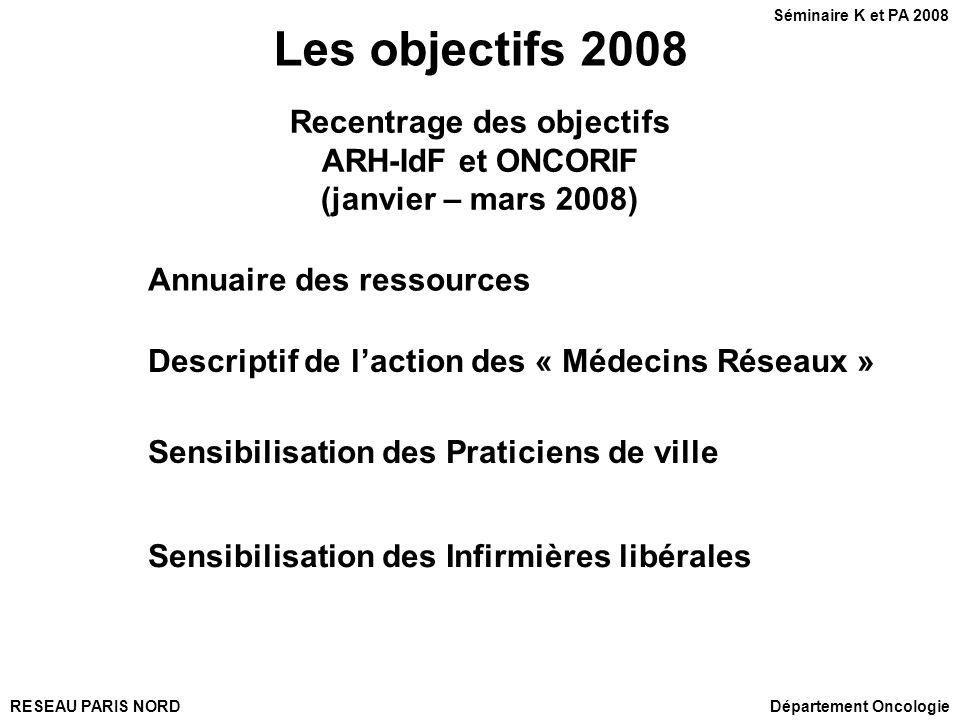 RESEAU PARIS NORD Les objectifs 2008 Département Oncologie Recentrage des objectifs ARH-IdF et ONCORIF (janvier – mars 2008) Annuaire des ressources D
