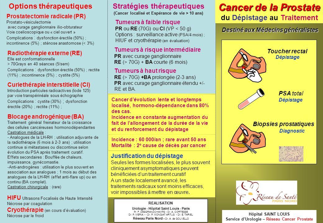 DépistageDiagnostic Bilan dextension Toucher rectal et PSA sérique total Toucher rectal (TR) Pour rechercher un nodule prostatique (10-20% de cancer à PSA normal) Il est individuel après explications PSA Doser le PSA sérique total (PSA-t) Si > 2,5 ng/ml => dosage de confirmation à 1-3 mois ; Puis dosage annuel (analyser le ΔPSA) Rm : doser à distance (3-6 mois) si prostatite Pour biopsie : si TR anormal et/ou PSA-t > 10 ng/ml Pour évaluation : Lurologue décidera de la nécessité des biopsies en fonction du TR, du volume prostatique, de lâge, de la cinétique du PSA-t (+/- PSA libre) Léchographie prostatique (sus pubienne ou endorectale) nest daucune utilité dans la prise en charge du cancer de la prostate Biopsies échoguidées Sous anesthésie locale 12 prélèvements minimum Analyse anatomopathologique Plus le Score de Gleason est élevé plus le cancer est agressif Grade et Score de Gleason - Grade : degré de différenciation (1 à 5) (5 = totalement indifférencié => gravité ++) - Score : somme des 2 grades prédominants (le 1 er chiffre exprime le grade le + présent) Adénocarcinome IRM prostatique et pelvienne Recherche lextension extra-prostatique et des Adénopathies régionales Scintigraphie osseuse Recherche des métastases osseuses Recommandée si PSA > 10 Optionnelle si risque faible T2a T2b T2c T3a T3b Classification de DAmico Définit le risque de progression Risque faible : T1c ou T2a et PSA < 10 et Gleason < 7 Risque intermédiaire : T2b ou PSA entre 10 et 20 ou Gleason = 7 (3+4 ou 4+3) Risque élevé : T2c-T3 ou PSA > 20 ou Gleason > 8 Lymphadénectomie ilio-obturatrice Recommandée si risque élevé Recherche latteinte ganglionnaire T (Tumeur) Pour évaluer lextension prostatique TR +/- IRM prostatique De 0 à 4 T3a ; Effraction capsulaire ; T3b : Atteinte des vésicules séminales Pronostic N (Adénopathies) Pour les métastases ganglionnaires IRM abdomino-pelvienne Curage biopsique ganglionnaire +/- X : non évaluable ; 0 : absence ; 1 : atteinte M (Métastases viscérales) Surtou