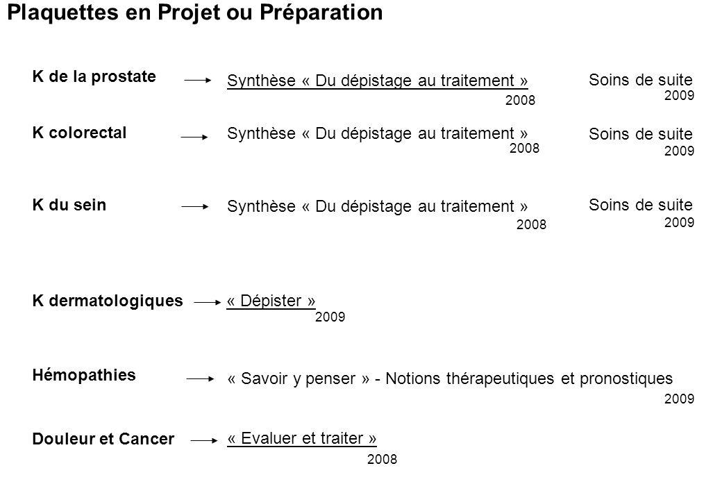 Plaquettes en Projet ou Préparation K colorectal K du sein K dermatologiques Synthèse « Du dépistage au traitement » Douleur et Cancer Synthèse « Du d