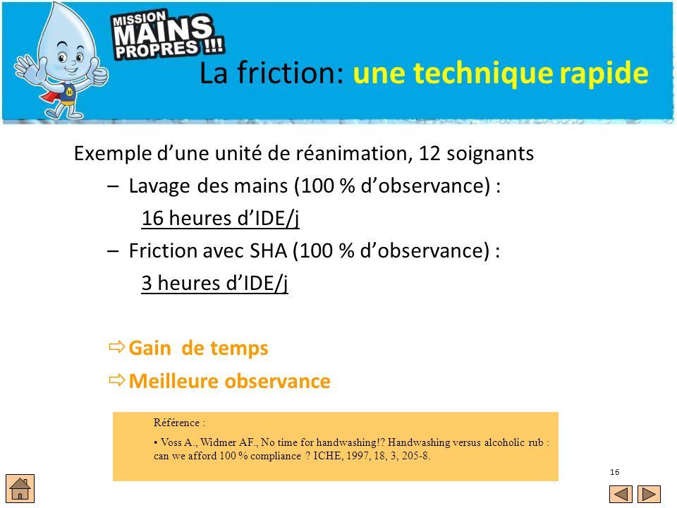 16 Exemple dune unité de réanimation, 12 soignants –Lavage des mains (100 % dobservance) : 16 heures dIDE/j –Friction avec SHA (100 % dobservance) : 3