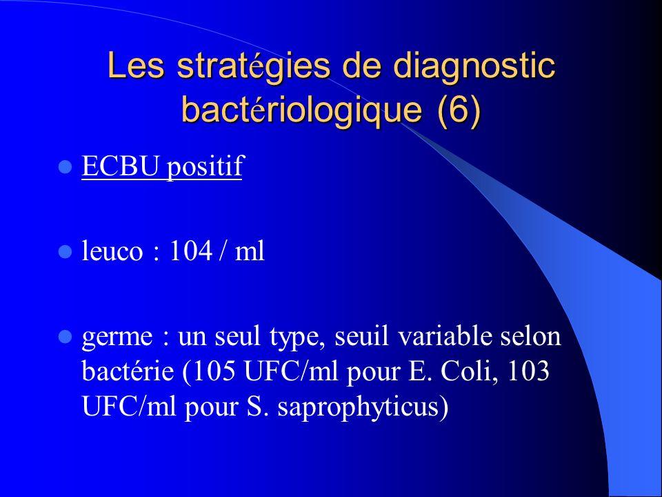 Les strat é gies de diagnostic bact é riologique (6) ECBU positif leuco : 104 / ml germe : un seul type, seuil variable selon bactérie (105 UFC/ml pou