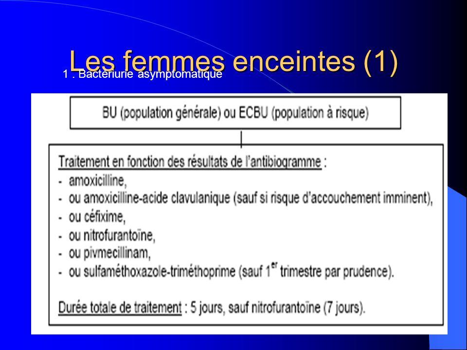 Les femmes enceintes (1) 1. Bactériurie asymptomatique