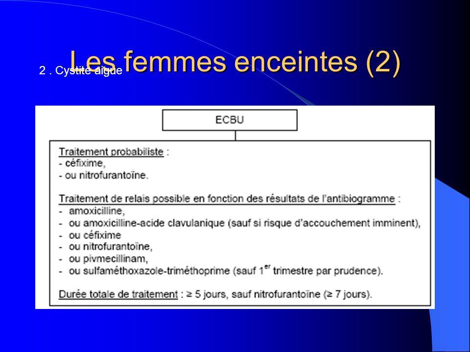Les femmes enceintes (2) 2. Cystite aigue