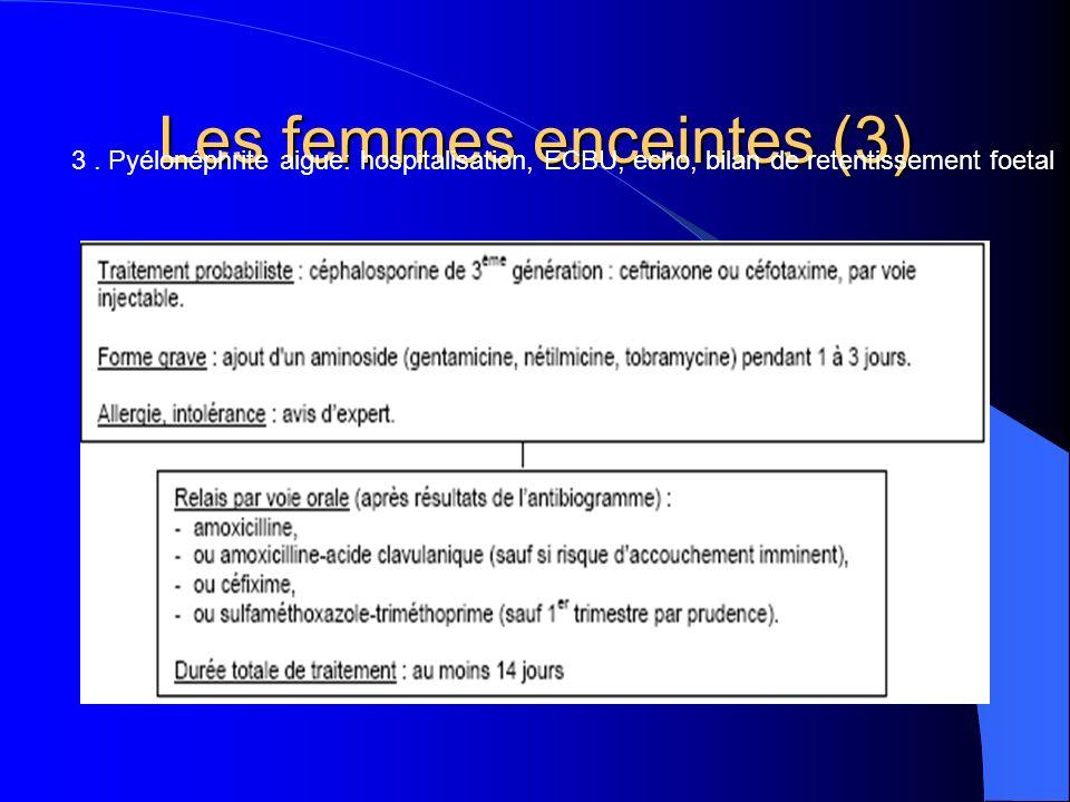 Les femmes enceintes (3) 3. Pyélonéphrite aigue: hospitalisation, ECBU, echo, bilan de retentissement foetal