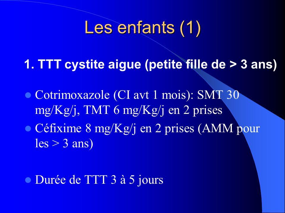 Les enfants (1) Cotrimoxazole (CI avt 1 mois): SMT 30 mg/Kg/j, TMT 6 mg/Kg/j en 2 prises Céfixime 8 mg/Kg/j en 2 prises (AMM pour les > 3 ans) Durée d
