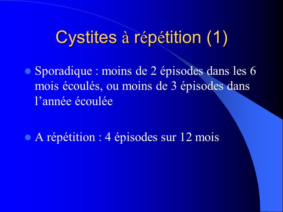 Cystites à r é p é tition (1) Sporadique : moins de 2 épisodes dans les 6 mois écoulés, ou moins de 3 épisodes dans lannée écoulée A répétition : 4 ép