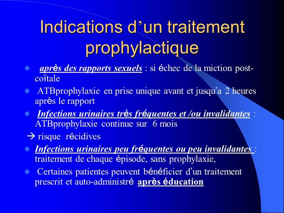 Indications d un traitement prophylactique apr è s des rapports sexuels : si é chec de la miction post- co ï tale ATBprophylaxie en prise unique avant