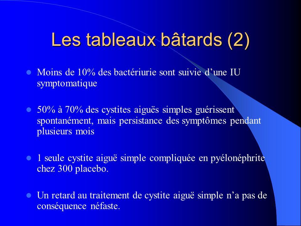 Les tableaux bâtards (2) Moins de 10% des bactériurie sont suivie dune IU symptomatique 50% à 70% des cystites aiguës simples guérissent spontanément,