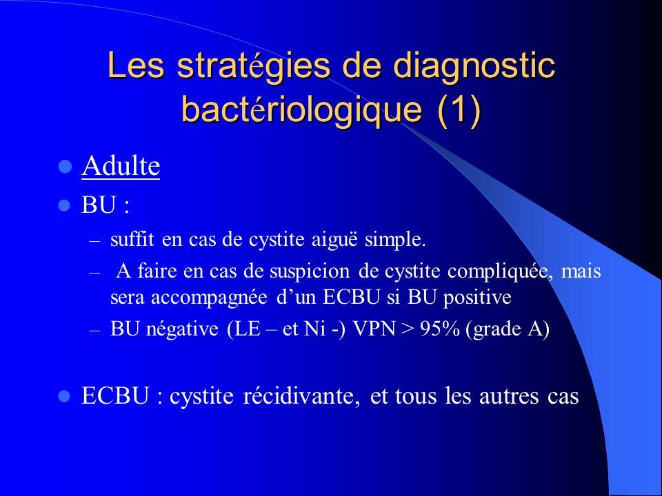 Les strat é gies de diagnostic bact é riologique (1) Adulte BU : – suffit en cas de cystite aiguë simple. – A faire en cas de suspicion de cystite com
