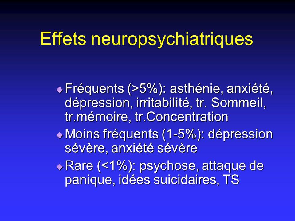 Effets neuropsychiatriques Fréquents (>5%): asthénie, anxiété, dépression, irritabilité, tr. Sommeil, tr.mémoire, tr.Concentration Fréquents (>5%): as